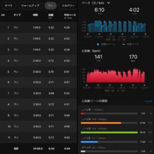 "13.33km(6'10"") スピードリピート【2021/4/19】ランと心拍数"