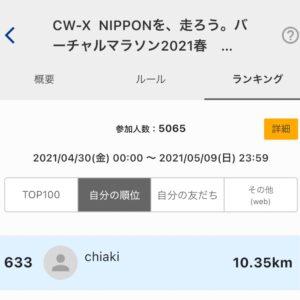「CW-X  NIPPONを、走ろう」は633位