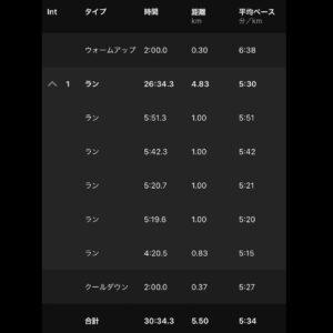 """5.50km(5'34"""") 疲労時ラン【2021/5/12】"""