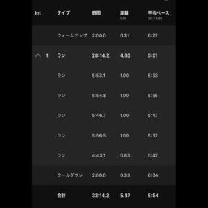 """5.47km(5'54"""") イージーラン【2021/5/20】"""
