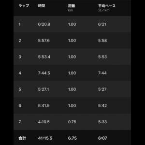 """5月31日(月)【6.75km(6'07"""")】"""