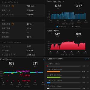 "5.00km(5'55"")  スピードリピート【2021/5/25】心拍数"