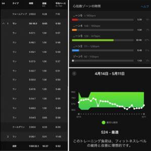"10.27km(5'52"") 稲村ヶ崎ラン【2021/5/11】"