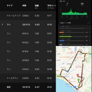 """5.47km(6'12"""") 疲労時ラン【2021/5/1】"""