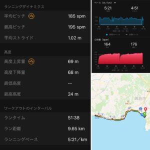 """10.41km(5'21"""") ラントリップラン【2021/5/22】MAP"""