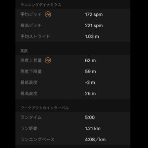 "5.09km(5'49"") スピードリピート【2021/5/19】in材木座海岸"
