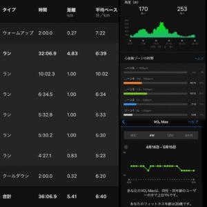 """5.41km(6'40"""") イージーラン【2021/5/15】in秋川渓谷"""