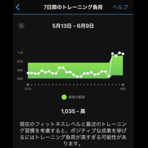 """6月9日(水)【3.23km(5'50"""")】トレーニング負荷"""