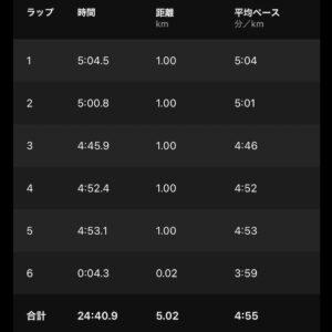 """6月26日(土)【5.02km(4'55"""")】"""