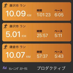 """6月6日(日)【25.17km(5'45"""")】"""