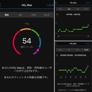 """6月15日(火)【5.11km(5'46"""")】VO2Max"""