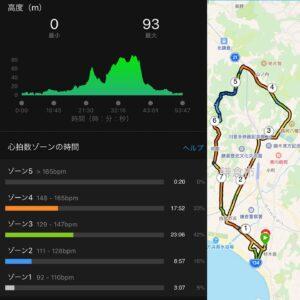 """6月23日(水)【8.5km(6'20"""")】MAP"""