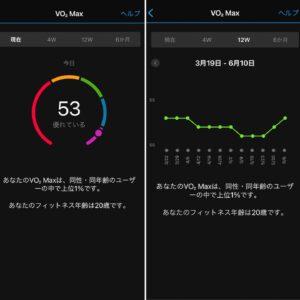 """6月10日(木)【7.55km(5'47"""")】VO2Max"""