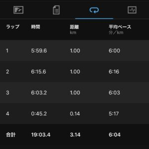 """6月1日(火)【3.14km(6'04"""")】"""