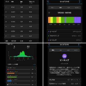 """6月18日(金)【6.48km(5'57"""")】トレーニングステータス"""