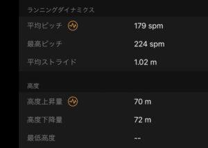 平均ストライドは1.02m