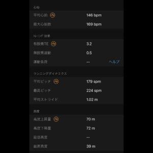 """6月8日(火)【7.4km(5'28"""")】平均ストライド"""