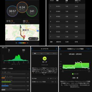 """6月20日(日)【6.24km(6'15"""")】"""