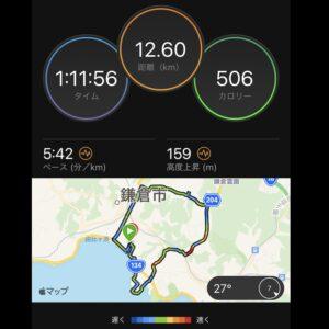 """6月29日(火)【12.6km(5'42"""")】"""
