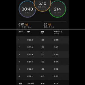 """6月14日(月)【5.1km(6'01"""")】in妙本寺"""