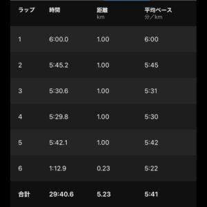 """6月3日(木)【5.17km(5'46"""")】"""