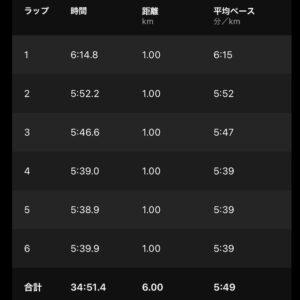 """7月28日(水)【6km(5'49"""")】"""