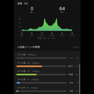 """7月6日(火)【8.51km(5'49"""")】高低差"""
