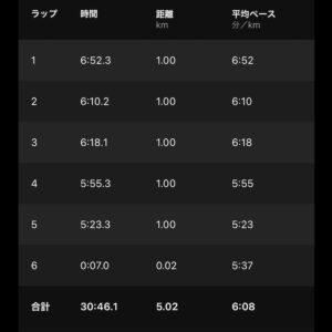 """7月22日(木)【5.02km(6'08"""")】"""