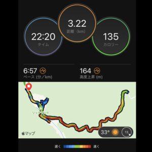 """7月25日(日)【3.22km(6'57"""")】MAP"""