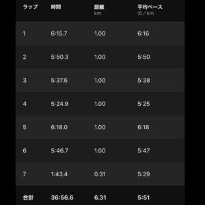 """7月3日(土)【6.31km(5'51"""")】詳細"""
