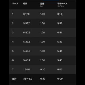 """7月7日(水)【6.3km(6'09"""")】"""