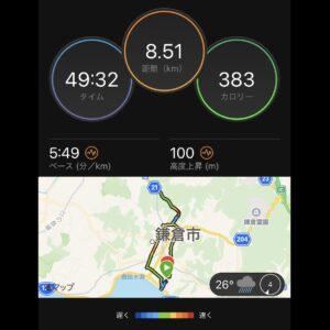 """7月6日(火)【8.51km(5'49"""")】MAP"""