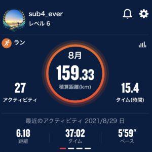 8月の走行距離は現時点で159.33km