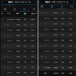 """5.00km(5'55"""") スピードリピート4'12""""/km【2021/5/25】"""