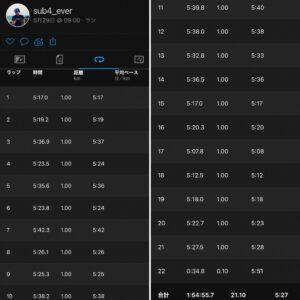 """21.1km(5'27"""") ハーフマラソンレース【2021/5/29】"""