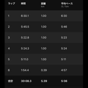 """8月12日(木)【5.39km(5'36"""")】"""