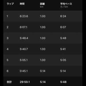 """8月11日(水)【5.14km(5'48"""")】"""