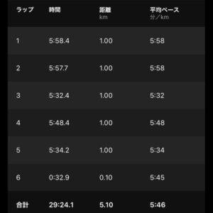 """7月31日(土)【5.10km(5'46"""")】"""