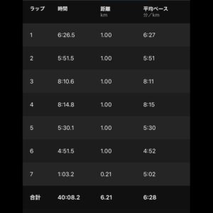 """8月21日(土)【6.21km(6'28"""")】"""