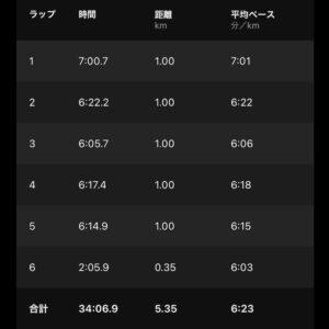 """8月26日(木)【5.35km(6'23"""")】"""
