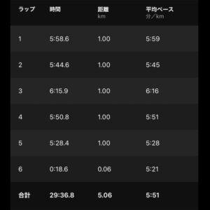"""8月19日(木)【5.06km(5'51"""")】"""