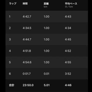"""8月28日(土)【5.01km(4'46"""")】"""