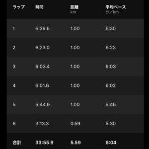 """8月10日(火)【5.59km(6'04"""")】"""