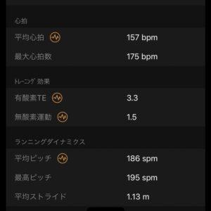 """8月28日(土)【5.01km(4'46"""")】平均ストライド"""
