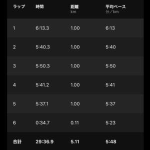 """8月8日(日)【5.11km(5'48"""")】"""