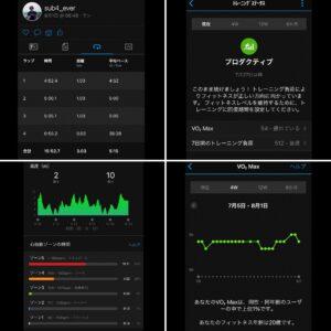 "3km(4'59"") 月例湘南マラソン3kmレース【2021/8/1】"