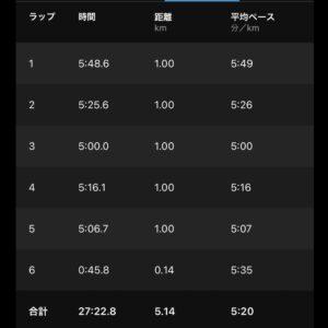 """8月20日(金)【5.14km(5'20"""")】"""