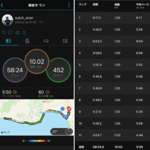 """9月21日(火)【10.02km(5'50"""")】MAP"""