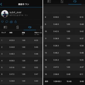 """9月17日(金)【15.48km(5'45"""")】"""