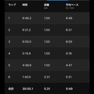 """9月3日(金)【5.31km(5'49"""")】"""